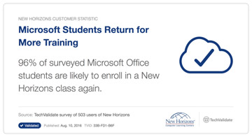 Microsoft Office Training Statistic